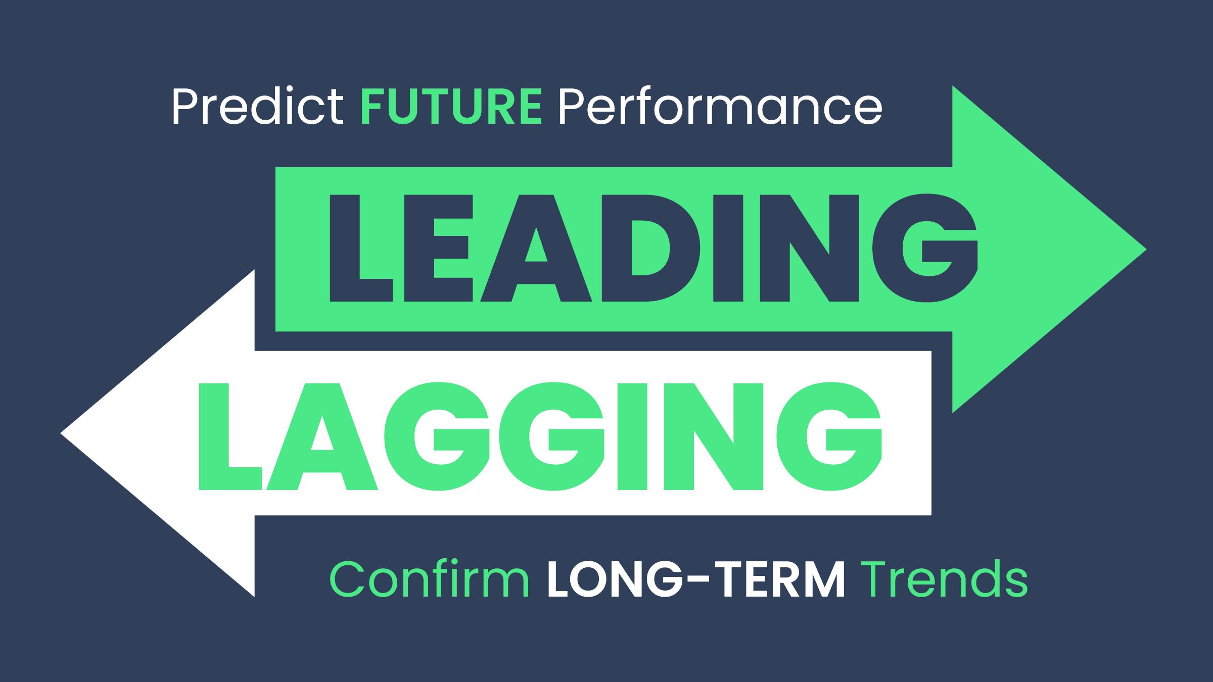 Leading Lagging-1